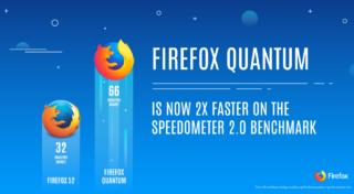 Você conhece o Firefox Quantum ? Pois deveria conhecer