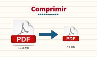 Comprimir arquivos PDF online gratuitamente