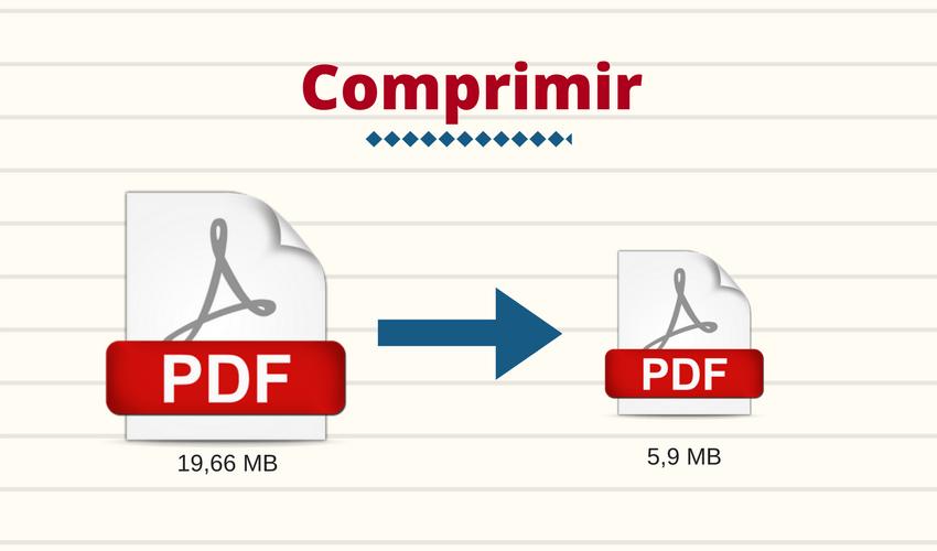 Reducir el tama o de archivos PDF por subirlos a continuaci n