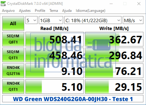 Análise do SSD WD Green WDS240G2G0A 2